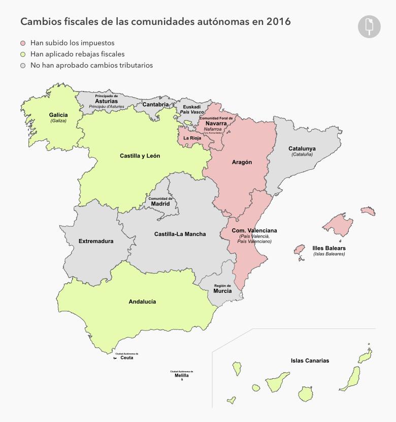 Impuestos fiscales por CCAA 2016