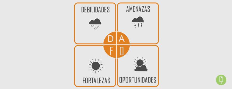 DAFO Quipu