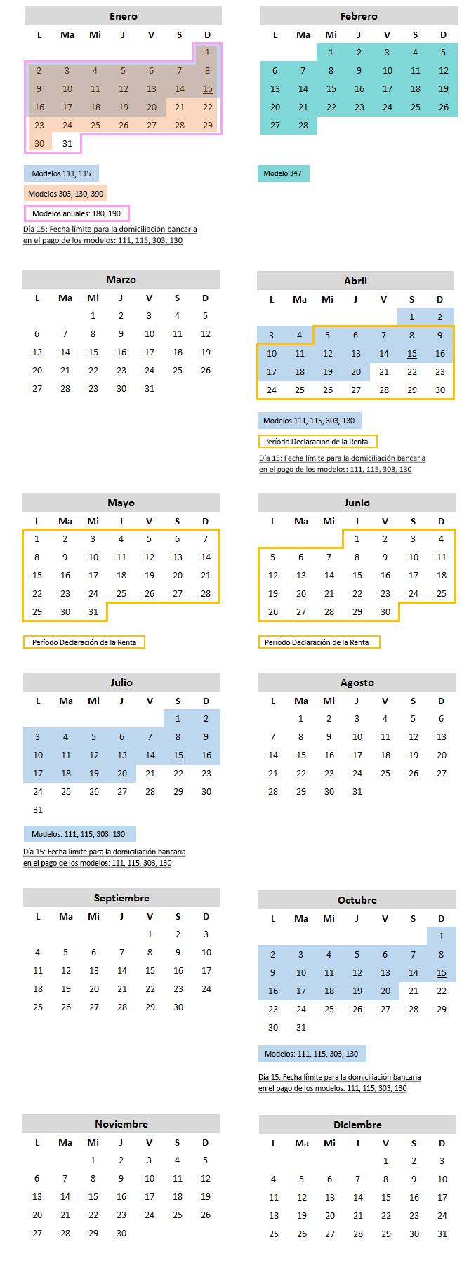 consulta las obligaciones fiscales 2017 para autonomos