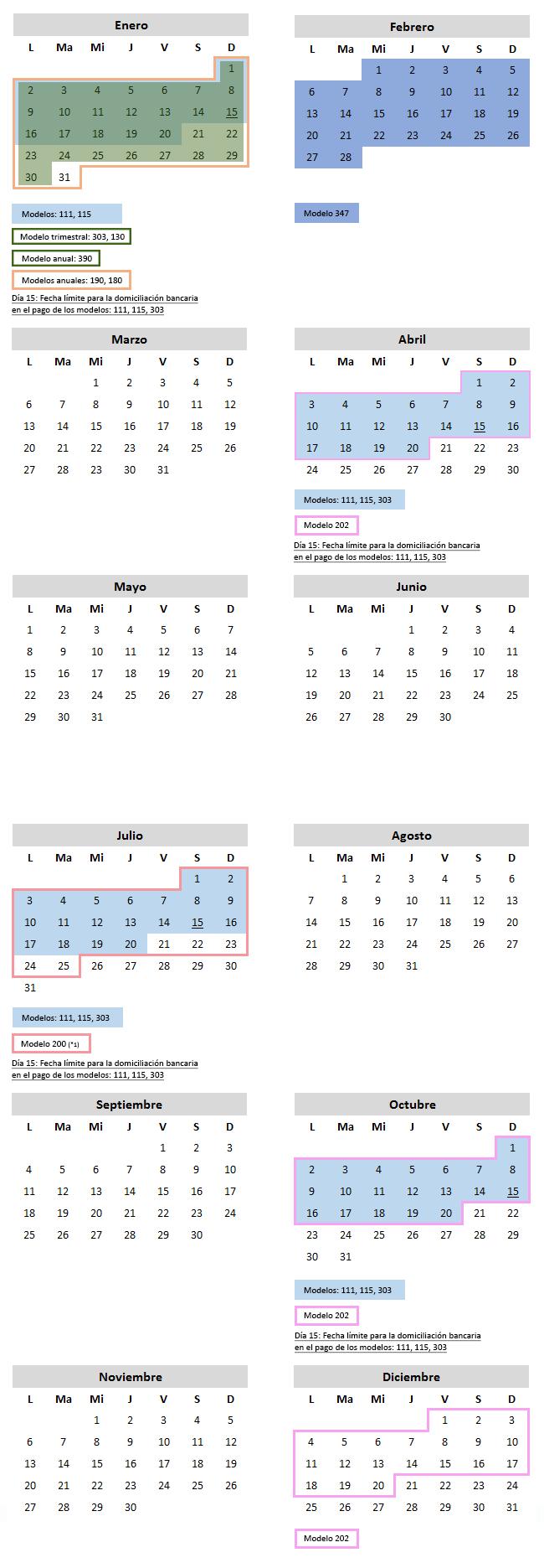 calendari-fiscal-pyme