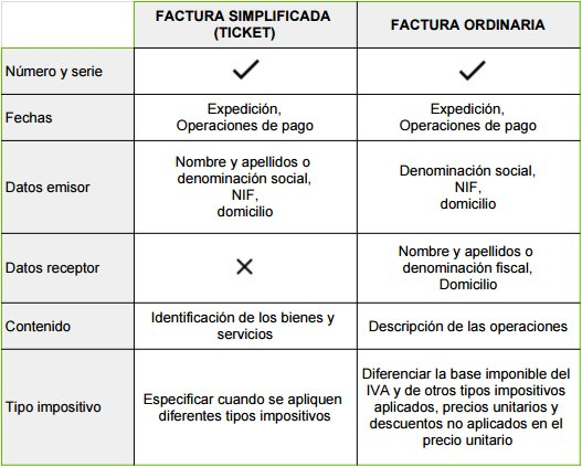 facturaticketDiferencia